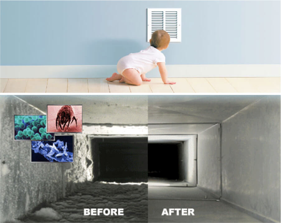 What Are the Advantages of Using Duct Cleaning Services?